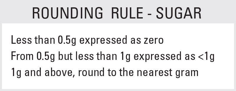 Sugar Rounding Rule: Less than 0.5g is expressed as zero. An amount of 0.5g but less than 1g is expressed as <1g. Otherwise, round to the nearest gram.